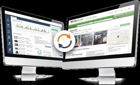 bookingkit synchronisiert automatisch alle freigeschalteten Vermarktungsplattformen